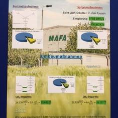 Energieplakat MAFA